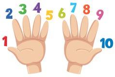 Отсчет до 10 с пальцем бесплатная иллюстрация