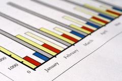 Отчет о продажах Стоковая Фотография RF