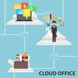Офис облака с технологиями и идеями Работа людей в офисе облака Концепция офиса облака Стоковые Изображения