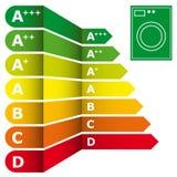 Оценка выхода по энергии и значок стиральной машины, иллюстрации вектора иллюстрация вектора