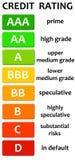 оценка кредитоспособности Стоковое Изображение RF
