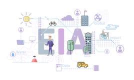 Оценка экологического воздействия, EIA Оценка экологических последствий Иллюстрация вектора концепции в квартире иллюстрация штока