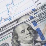 100 долларов США банкноты над диаграммой фондовой биржи - съемкой студии Стоковые Фотографии RF
