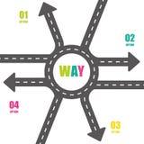 Один дизайн рекламы дорожного знака пути, Стоковые Фото