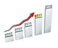 однолетняя тенденция диаграммы Стоковое Изображение