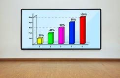 Панель с диаграммой Стоковое Изображение RF