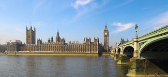 Панорама Лондона Стоковые Фото