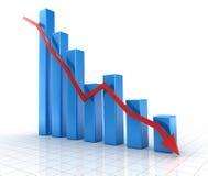 Падая голубая диаграмма с вниз красной стрелкой Стоковое Изображение RF