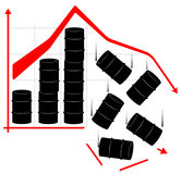 Падение в цену масла Диаграмма и бочонки Уменшения цены Кризис экономики Стоковая Фотография