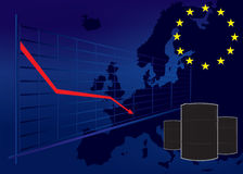 Падение цены на нефть в диаграмму Европейского союза Стоковые Фотографии RF