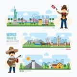 Перемещение и внешний ориентир ориентир дизайн шаблона Мексики, Канады, США иллюстрация штока