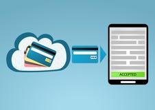 Передвижная оплата путем хранить данные по кредитной карточки в облаке для smartphones Стоковые Фотографии RF