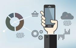 Передвижная разработка приложений или программирование app smartphone Стоковое Изображение RF
