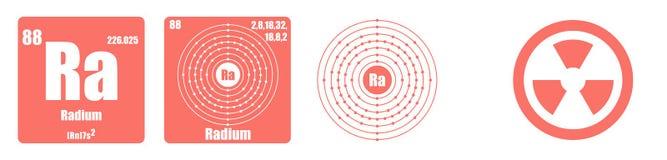 Периодическая таблица группы элемента II щелочноземельные металлы иллюстрация штока