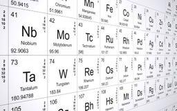 периодическая таблица перспективы Стоковое фото RF