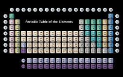 периодическая таблица элементов Стоковые Изображения