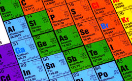 периодическая таблица стоковое фото