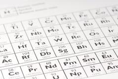 периодическая таблица Стоковое Изображение RF