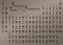 Периодическая таблица Брайна элементов Стоковое Изображение