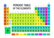Периодическая таблица элементов - химия Стоковое фото RF