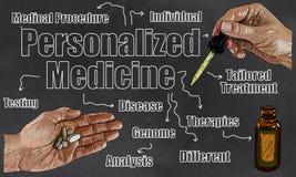 Персонализированная иллюстрация медицины Стоковое Изображение