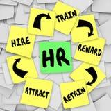 Персонал HR липкие примечания привлекают вознаграждение поезда найма сохраняет Worke Стоковые Изображения RF