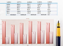 пер документов диаграмм финансовохозяйственное Стоковая Фотография RF