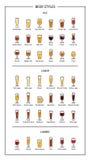 Пиво вводит гида в моду, покрашенных значков на белой предпосылке Вертикальная ориентация вектор Стоковая Фотография RF