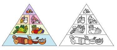 пирамидка еды шаржа бесплатная иллюстрация