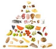 Пирамидка еды Стоковая Фотография RF
