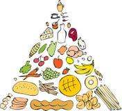 пирамидка guidline еды питательная Стоковое Фото