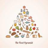 Пирамида еды бесплатная иллюстрация