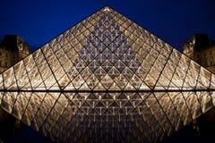 Пирамида жалюзи стоковые изображения