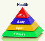 Пирамида здоровья значит благополучие духа тела разума целостное Стоковое Изображение