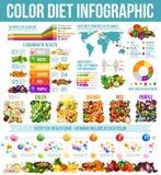 Питание диеты радуги здоровое infographic бесплатная иллюстрация