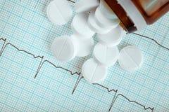 Пилюльки от бутылки на предпосылке медицинского cardiogram Стоковые Изображения