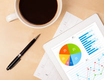 ПК таблетки показывает диаграммы на экране с чашкой кофе на столе Стоковое Фото