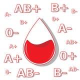 Плакат для донорства крови, 4 сердец и упасть изолированный на белой предпосылке также вектор иллюстрации притяжки corel бесплатная иллюстрация