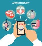Плакат онлайн меню ароматерапии плоский бесплатная иллюстрация