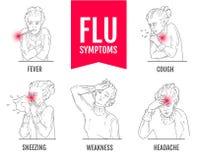 Плакат с симптомами инфлуензы Линия иллюстрация вектора с моделью женщины Стоковые Изображения