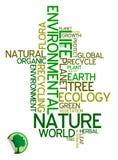 плакат экологичности относящий к окружающей среде Стоковые Изображения