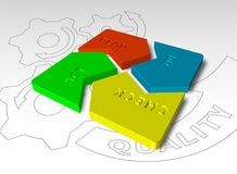 План делает поступок проверки - 3d представляют иллюстрацию блоков Стоковое Фото