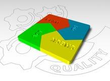 План делает поступок проверки - 3d представляют иллюстрацию блоков Стоковая Фотография