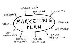 План маркетинга Стоковая Фотография RF
