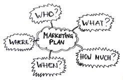 план маркетинга иллюстрация вектора