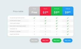 План цены подписки продукта плана таблицы цены вариантов пробы, начала, умных и значения сравнения веб-дизайн вектора иллюстрация вектора