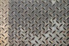 Плита контролера Стоковая Фотография RF