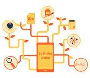 Плоская иллюстрация вектора для обучения по Интернетуу и онлайн образования Стоковое Изображение