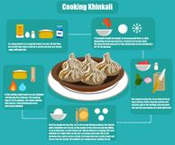 Плоский рецепт khinkali infographics стоковое фото rf
