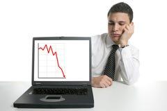 плохая весточка компьтер-книжки компьютера бизнесмена Стоковая Фотография